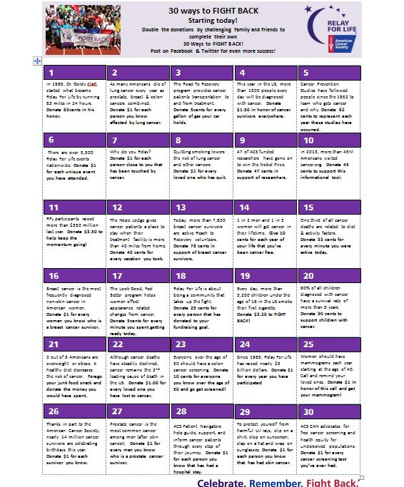 Simple Fundraising Calendar