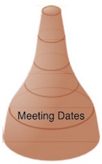 1-meeting dates