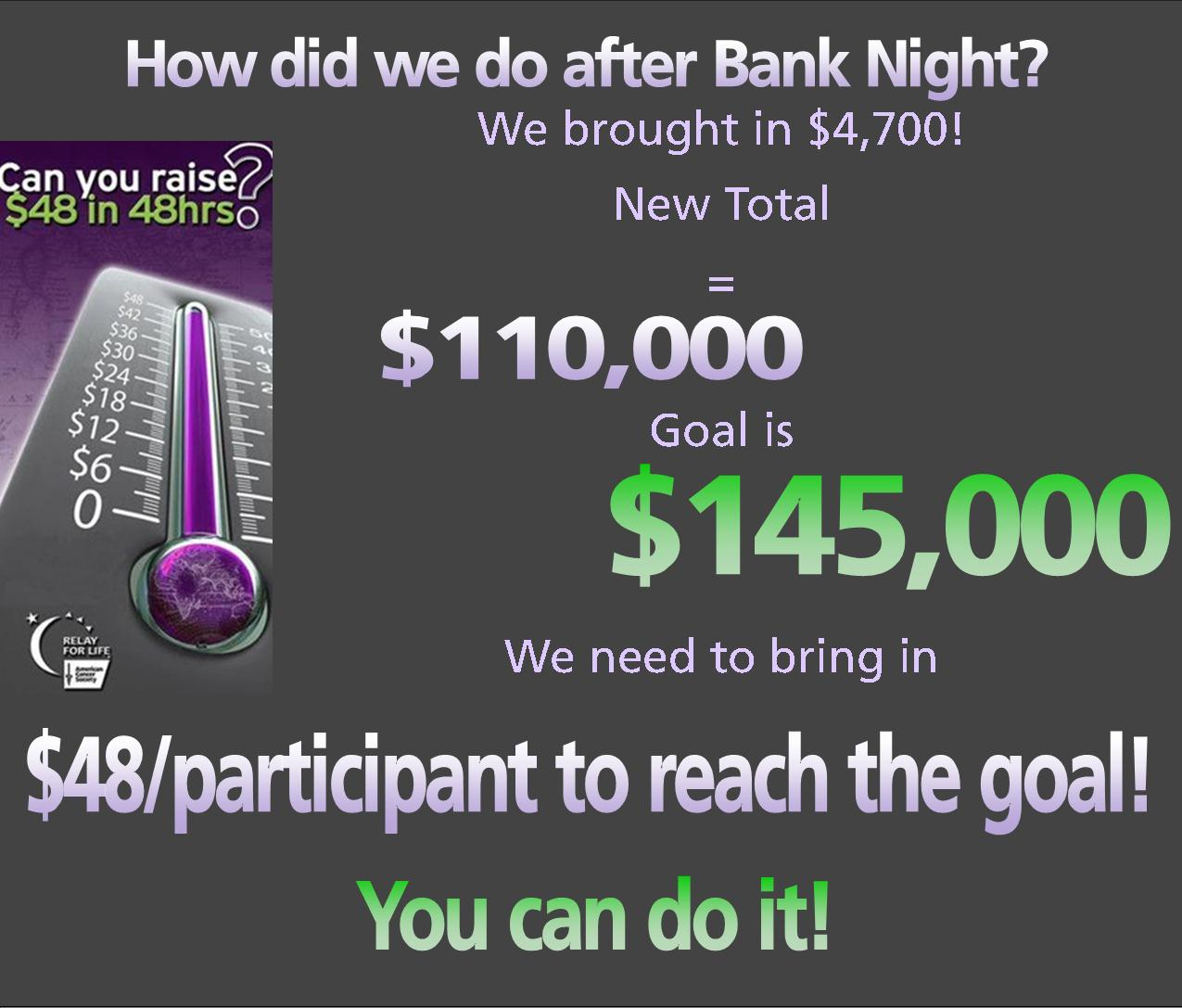 Total Raised after Bank Night